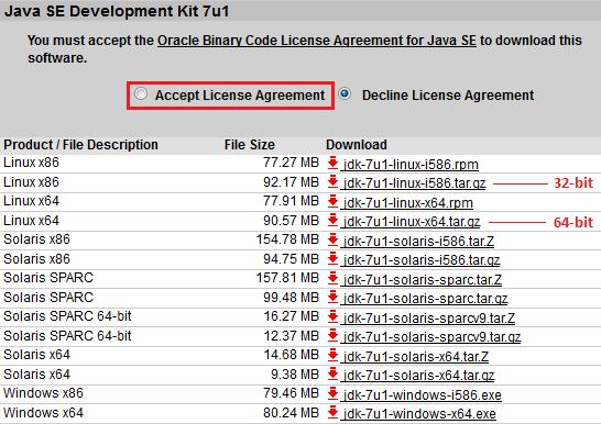 Instalação e Configuração do JDK 7 [Artigo]