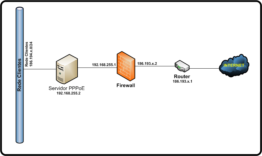 how to add iptables in the linux kernel
